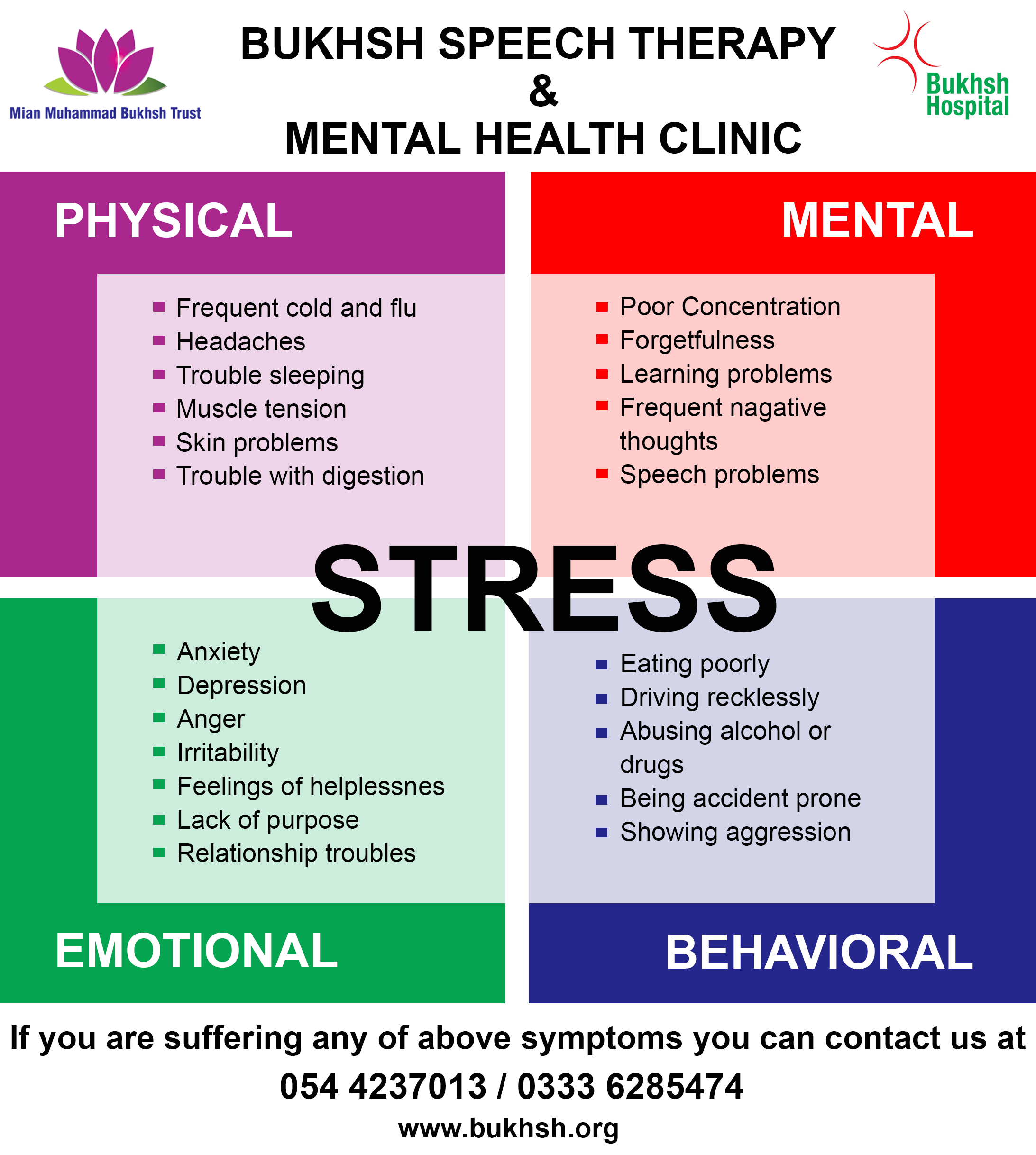 Bukhsh Speech Therapy & Mental Health Clinic